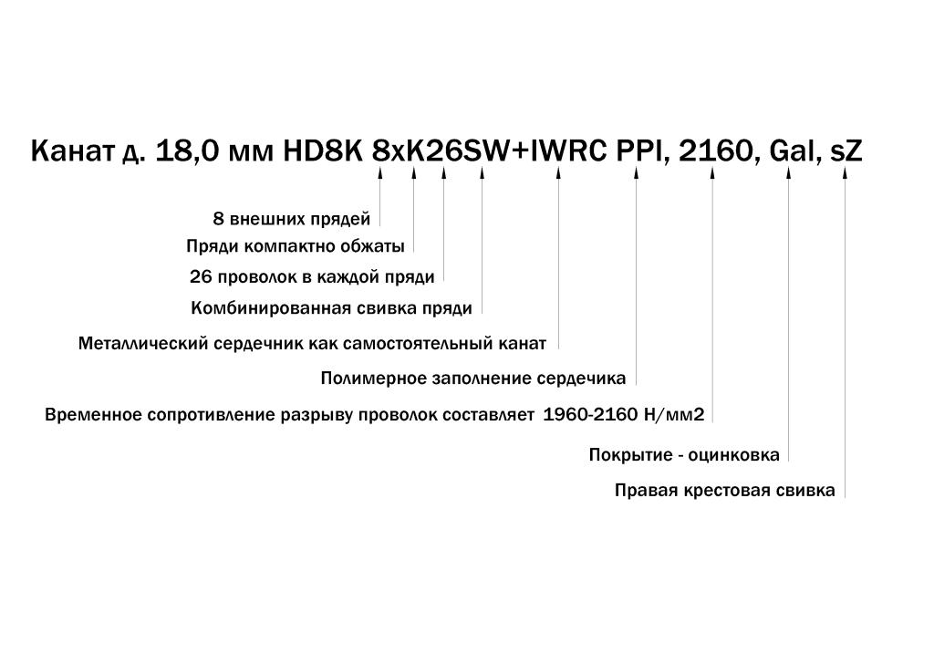 HD8K обозначение