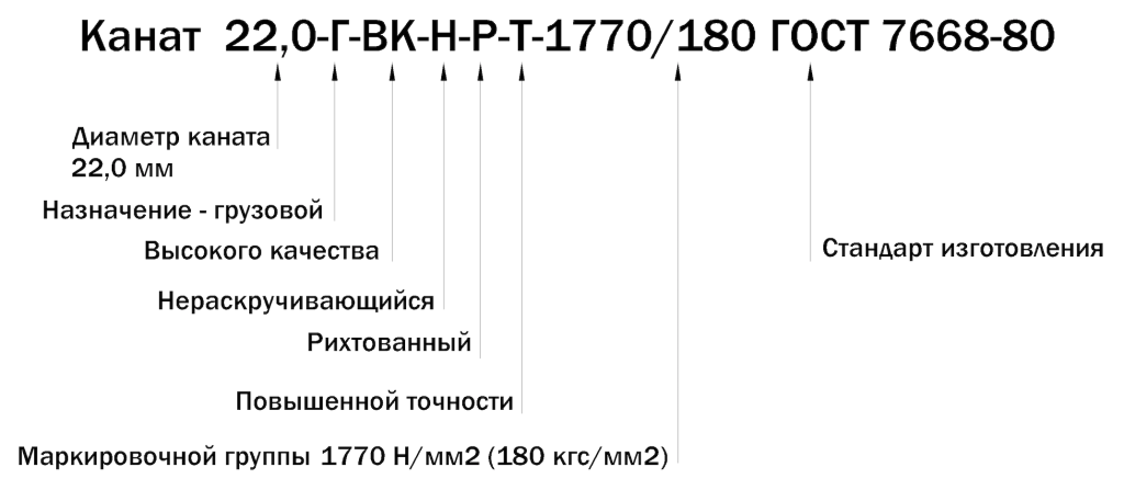 Снимок экрана 2020-01-31 в 11.15.26