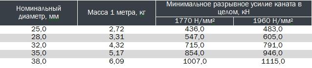 Скриншот (2020.01.29 13-58-58)
